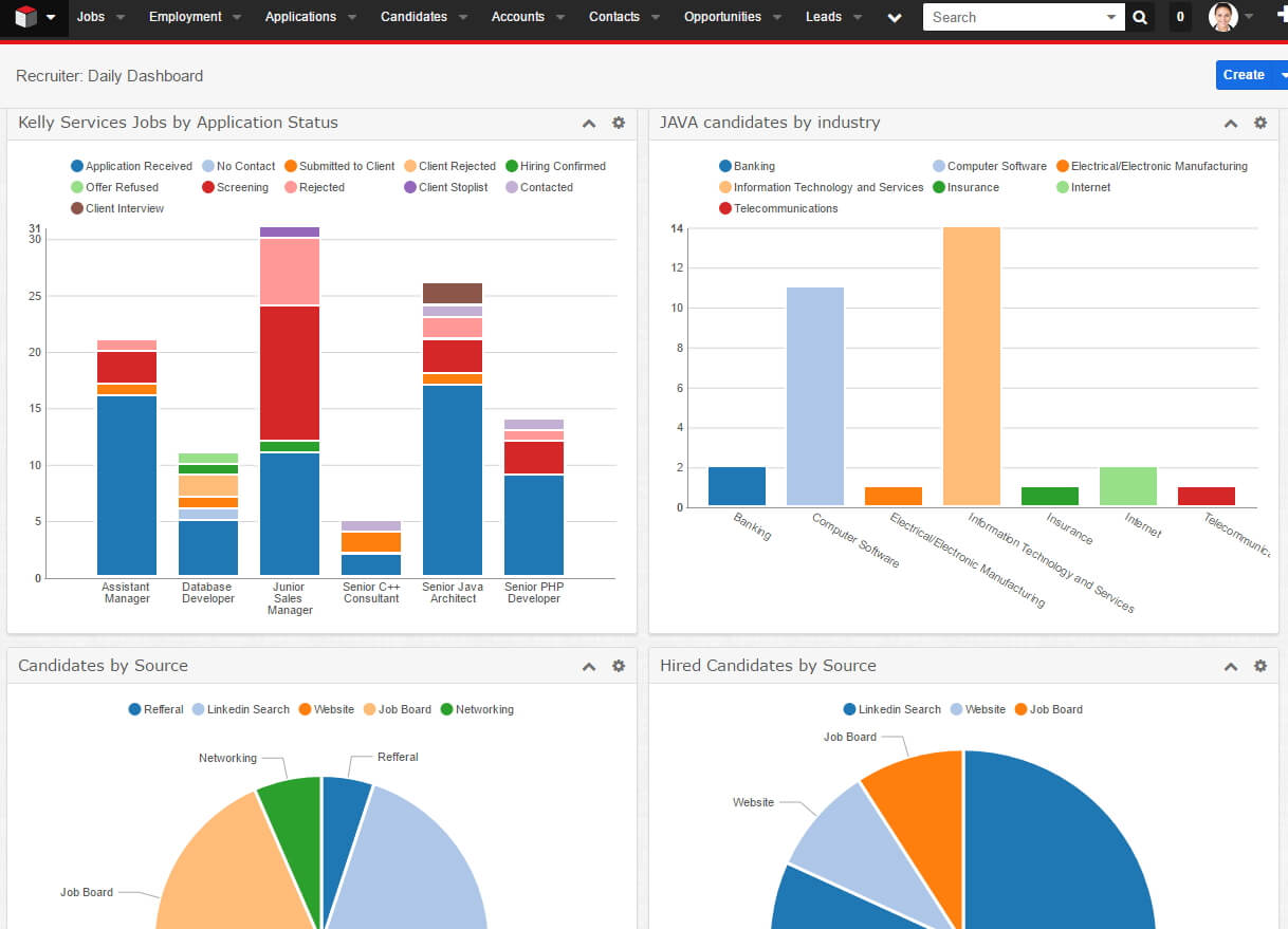 SugarCRM Recruitment - Recruiter's individual dashboard